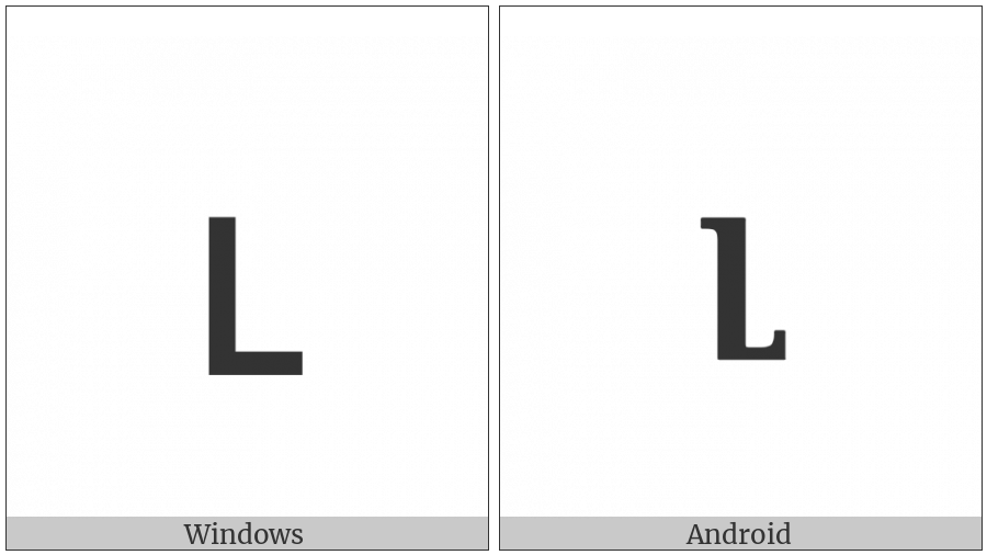 Armenian Small Letter Yiwn on various operating systems