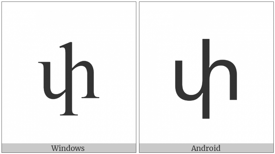 Armenian Small Letter Piwr on various operating systems