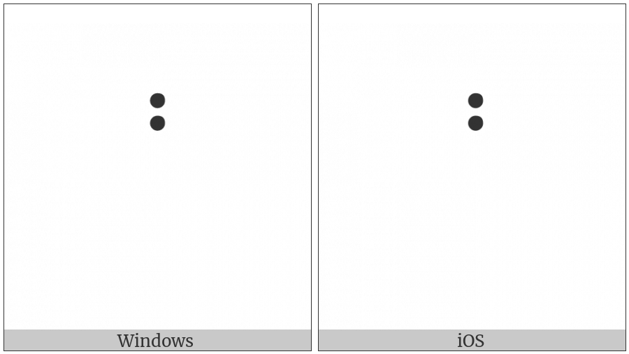 Hebrew Accent Zaqef Qatan on various operating systems