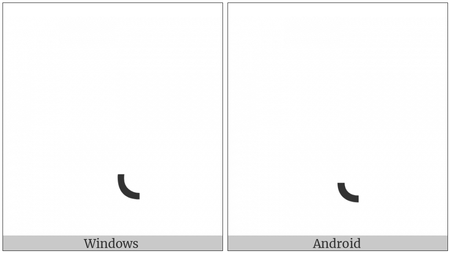 Hebrew Accent Dehi on various operating systems