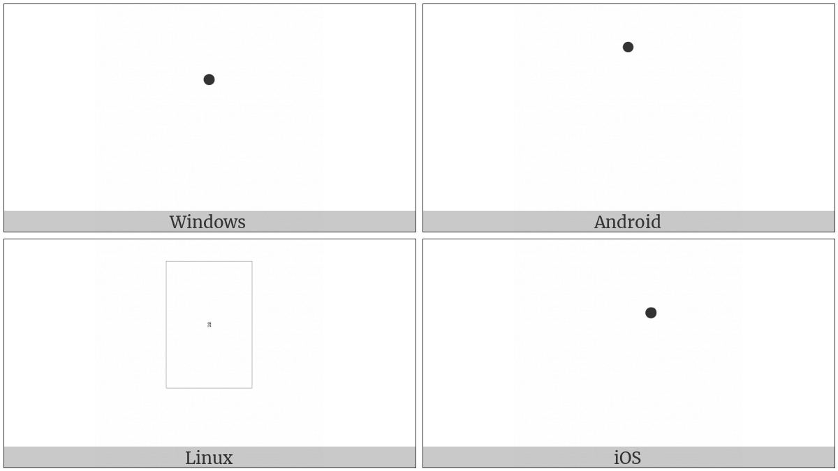 Hebrew Mark Upper Dot on various operating systems