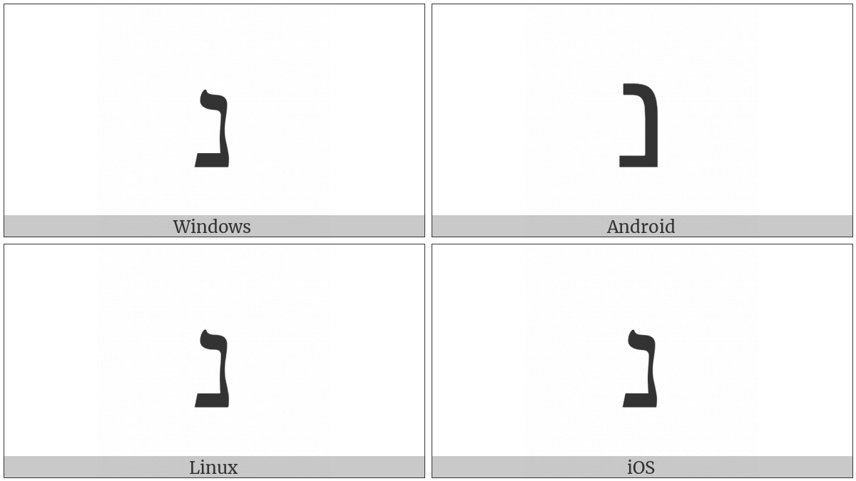 Hebrew Letter Nun on various operating systems