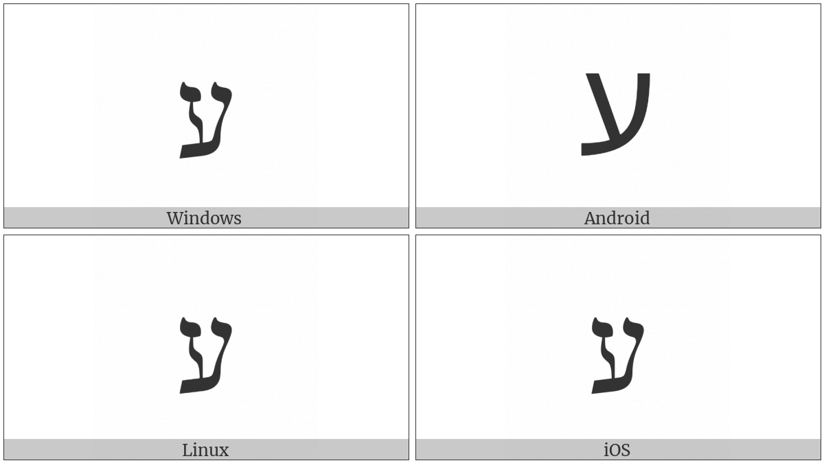 Hebrew Letter Ayin on various operating systems