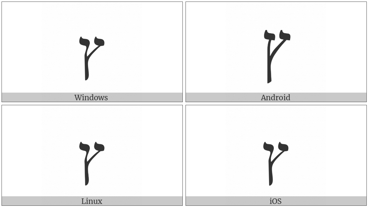 Hebrew Letter Final Tsadi on various operating systems
