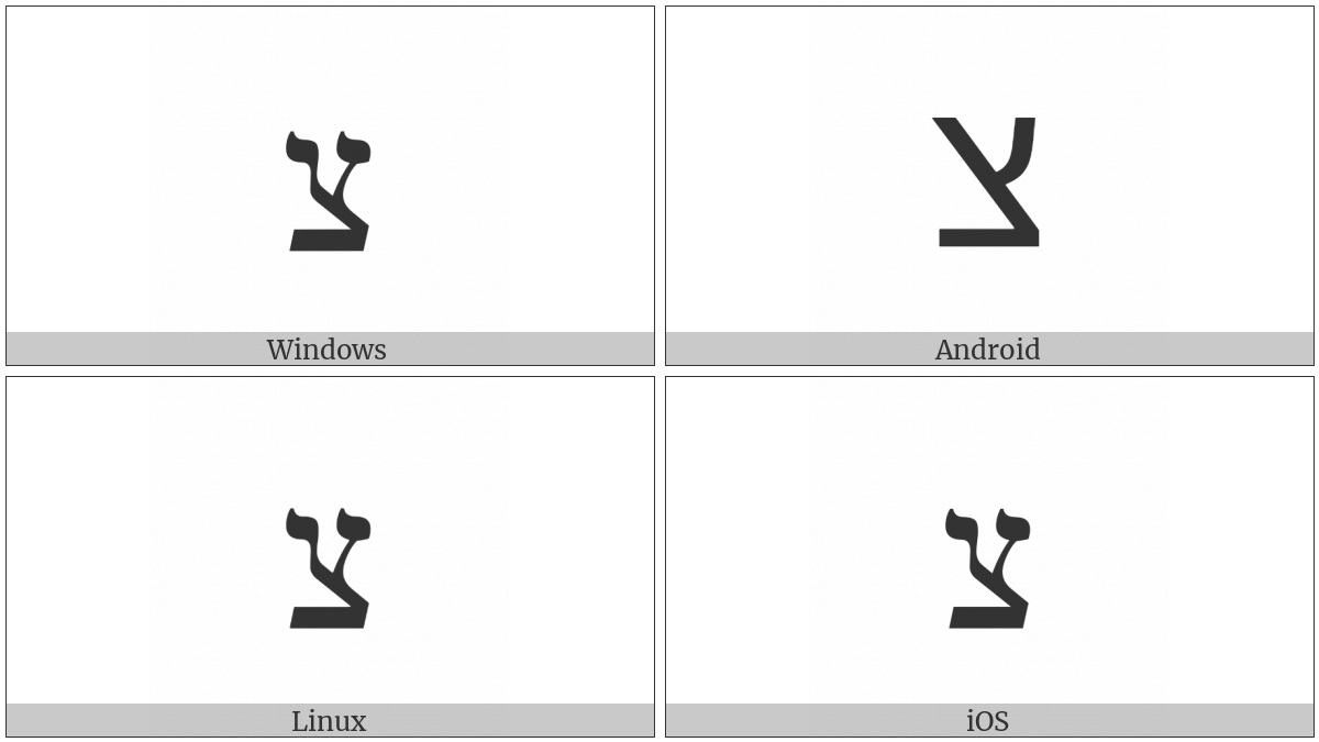 Hebrew Letter Tsadi on various operating systems