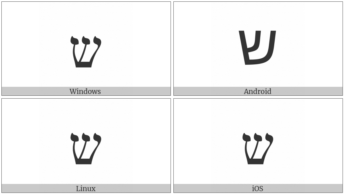 Hebrew Letter Shin on various operating systems