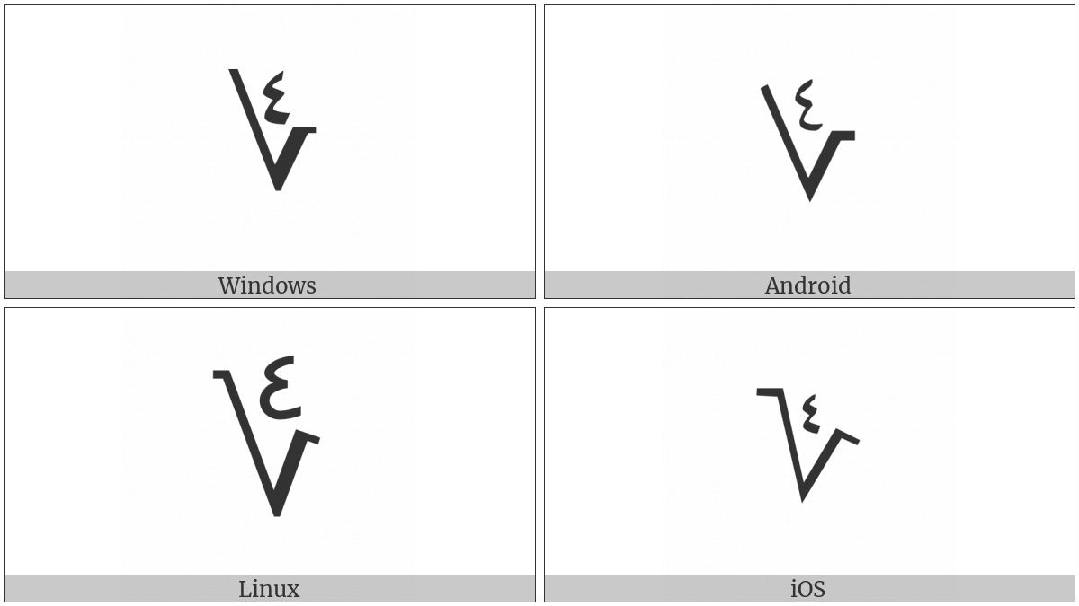 Arabic-Indic Fourth Root on various operating systems