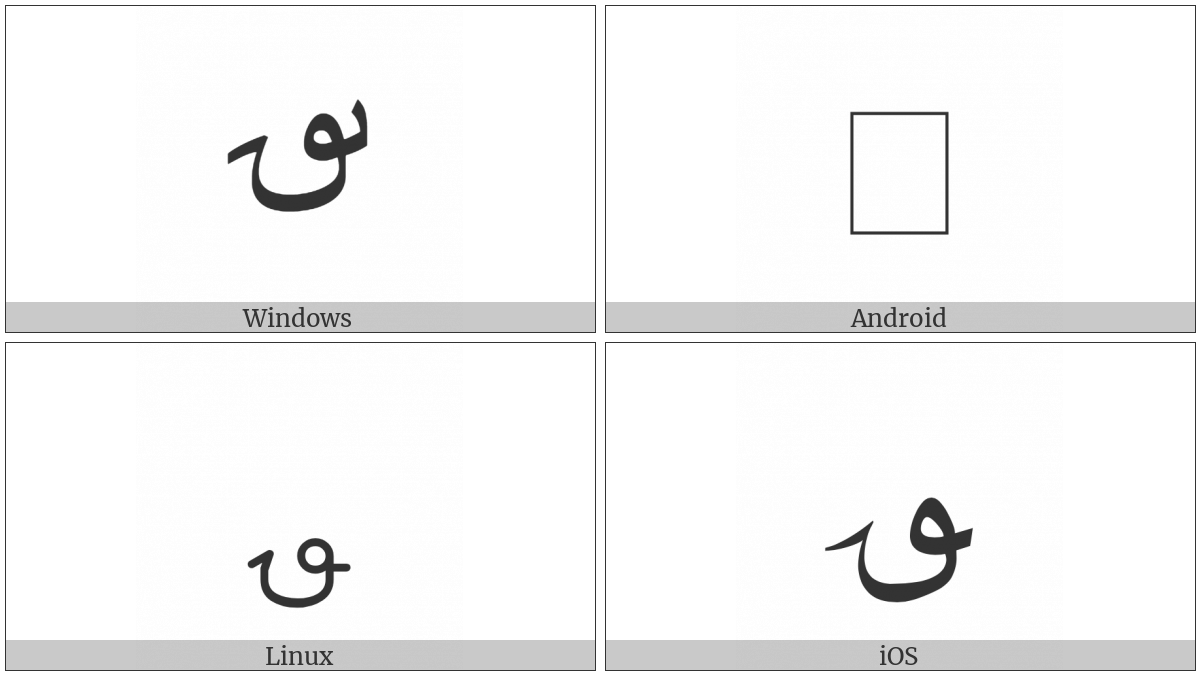 Arabic Ray on various operating systems