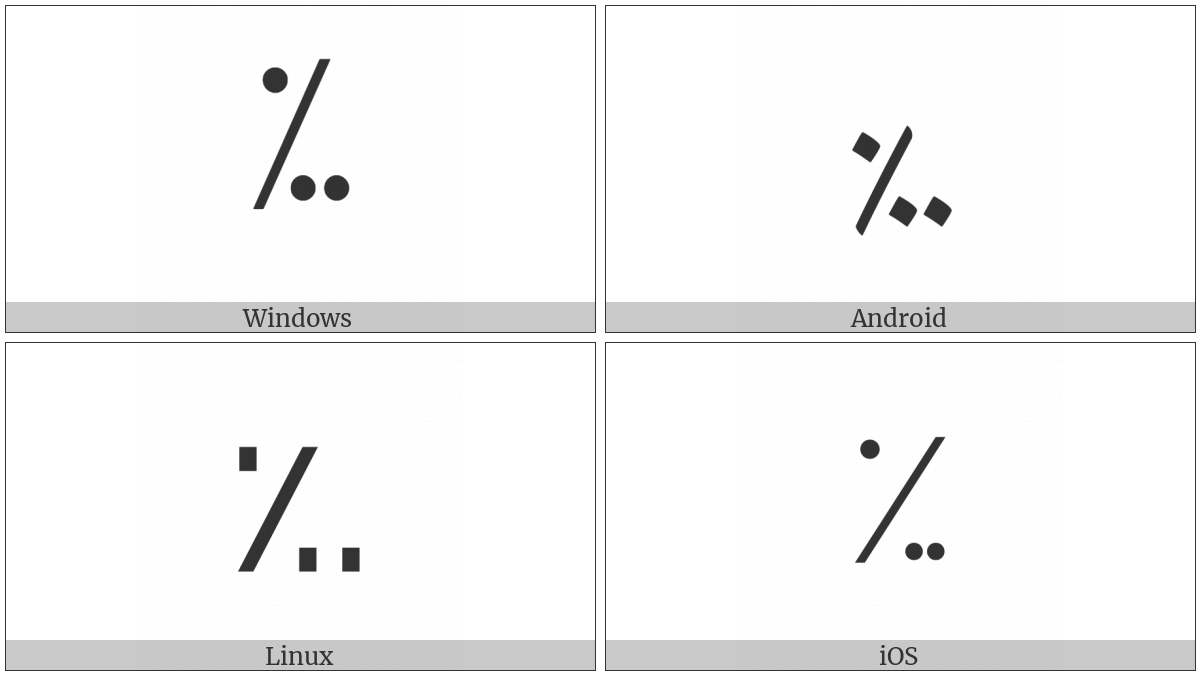 Arabic-Indic Per Mille Sign on various operating systems