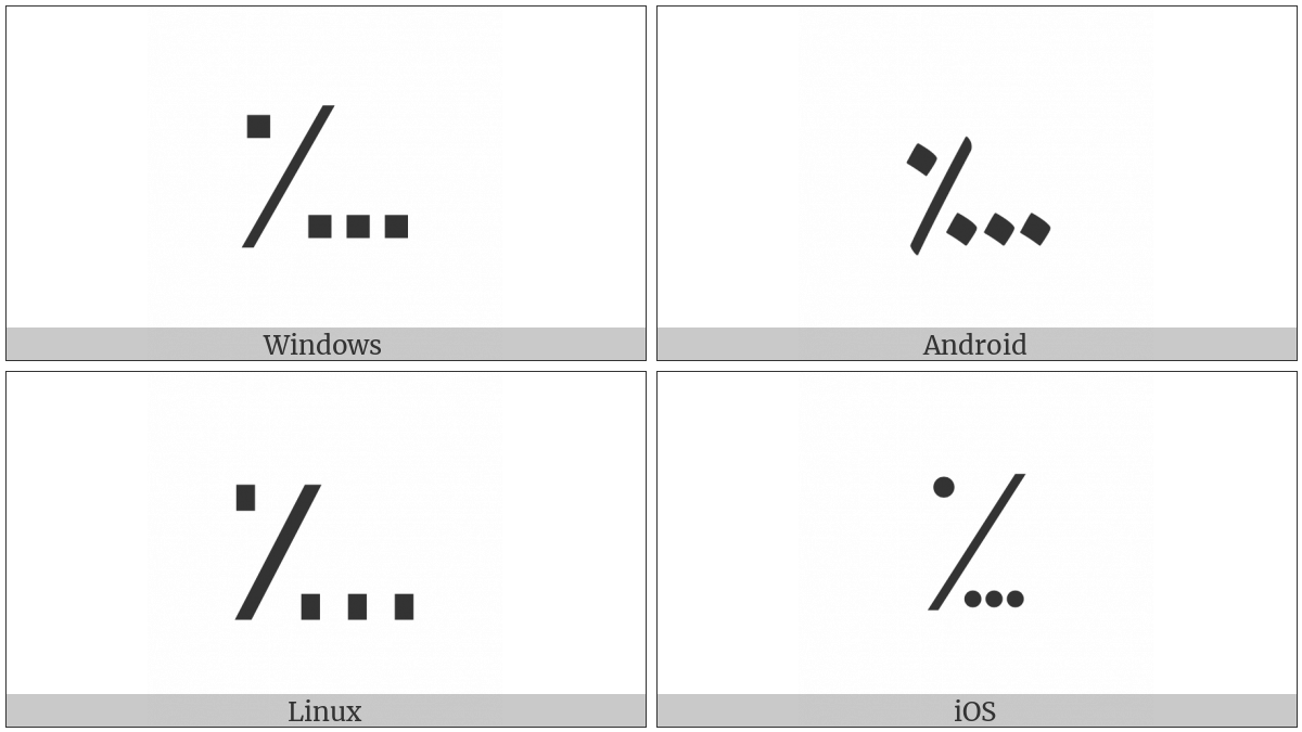 Arabic-Indic Per Ten Thousand Sign on various operating systems