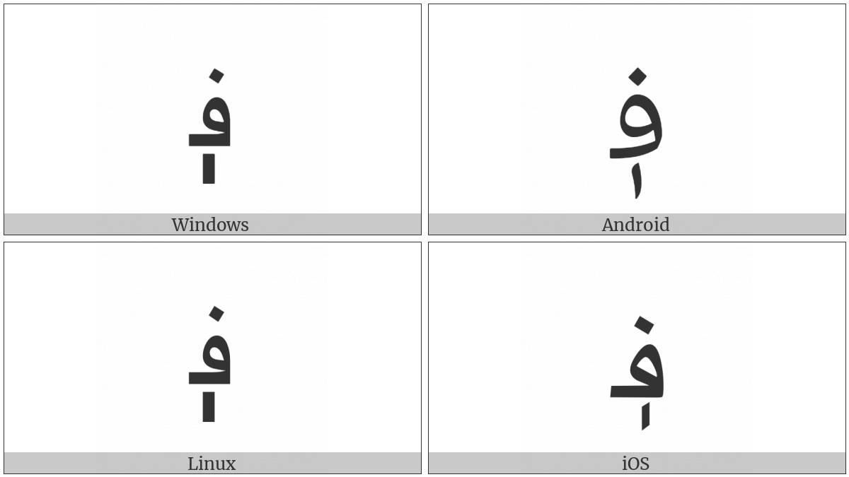 Afghani Sign on various operating systems