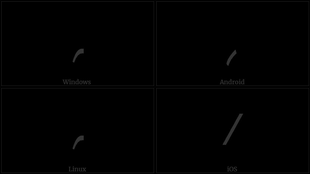 ARABIC DATE SEPARATOR utf-8 character