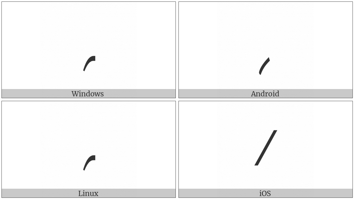 Arabic Date Separator on various operating systems
