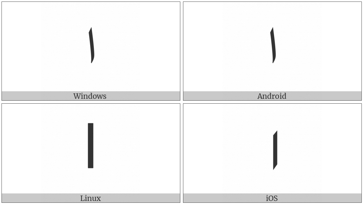 Arabic Letter Alef on various operating systems