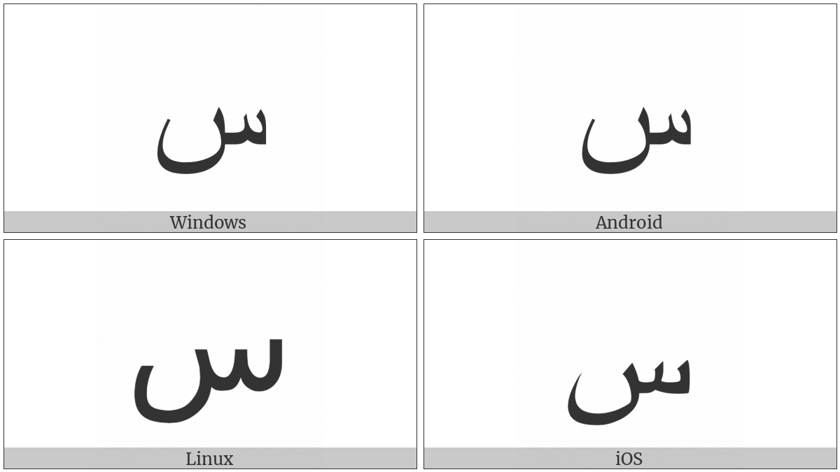 Arabic Letter Seen on various operating systems