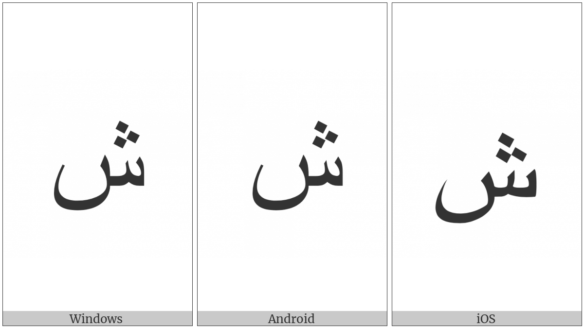 Arabic Letter Sheen on various operating systems