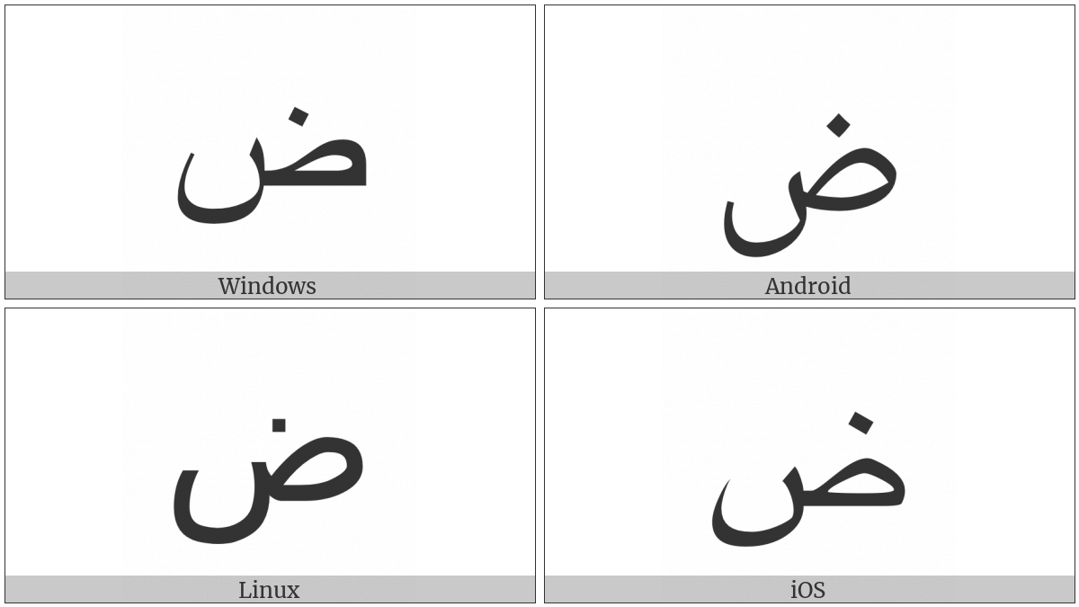 Arabic Letter Dad on various operating systems
