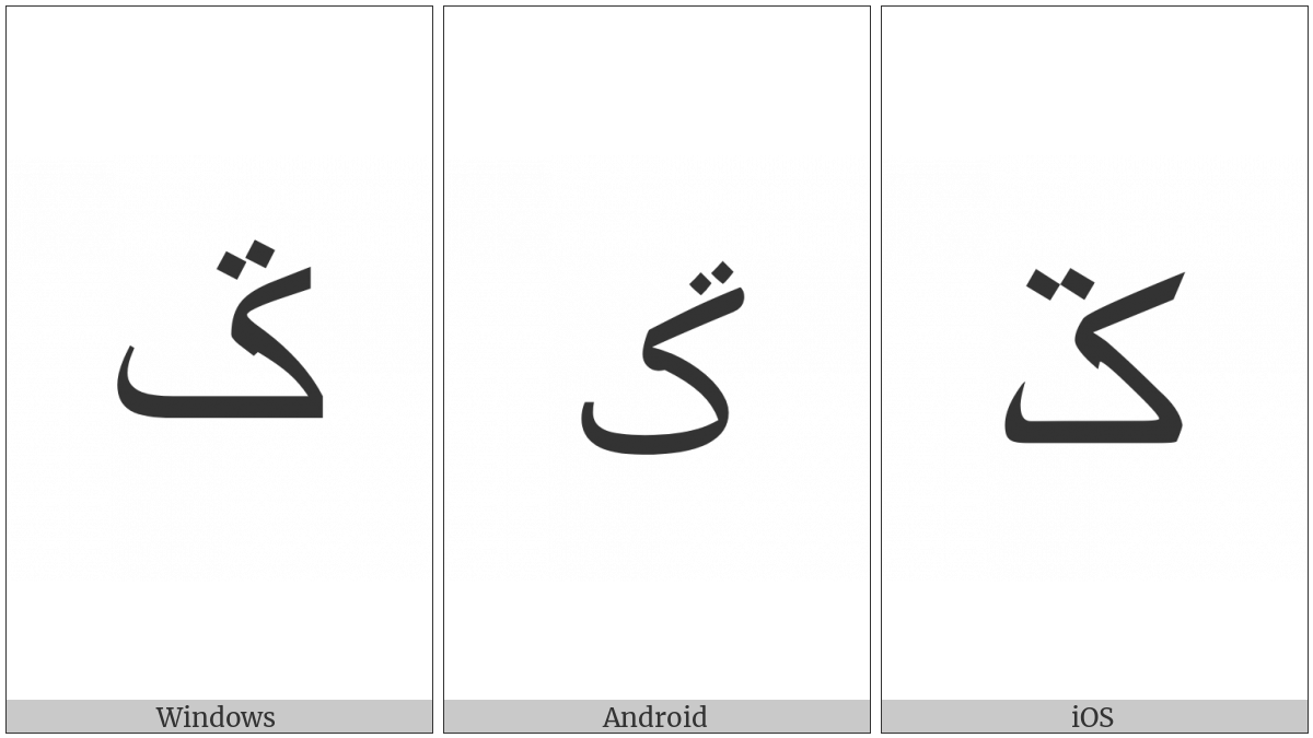 Arabic Letter Keheh With Two Dots Above on various operating systems