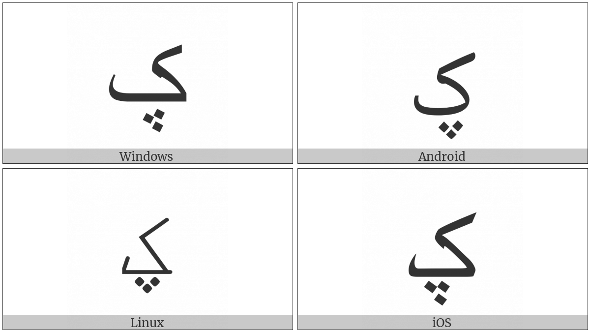 Arabic Letter Keheh With Three Dots Below on various operating systems