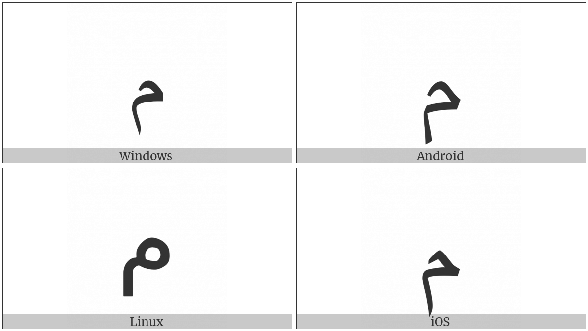 Arabic Letter Meem on various operating systems