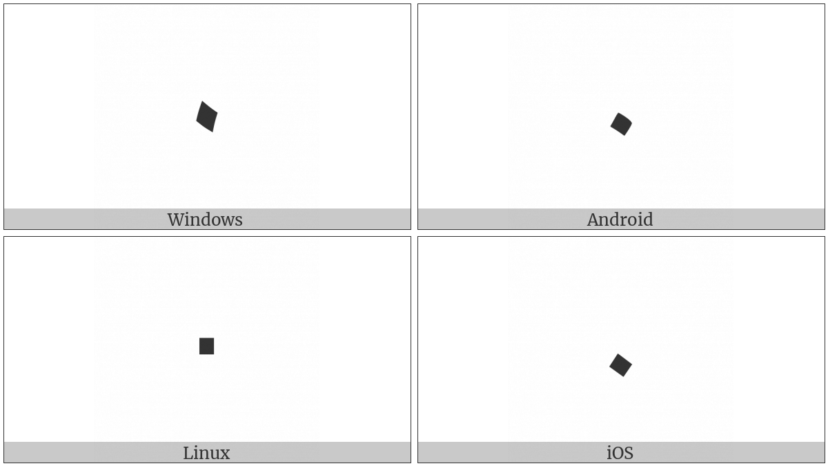 Arabic-Indic Digit Zero on various operating systems