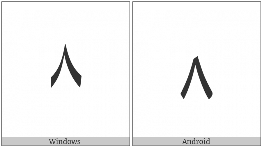 Arabic-Indic Digit Eight on various operating systems