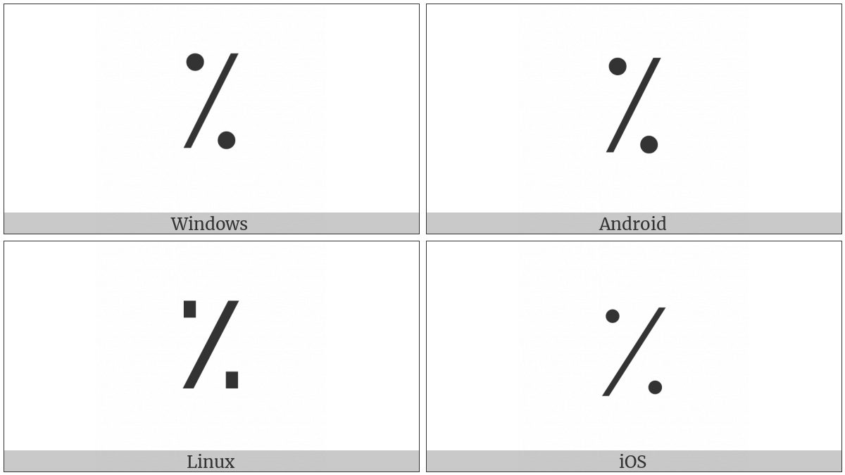 Arabic Percent Sign on various operating systems
