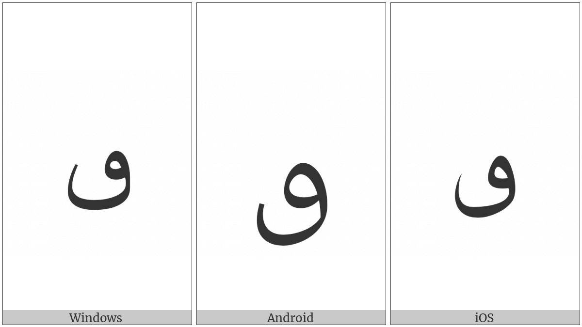 Arabic Letter Dotless Qaf on various operating systems