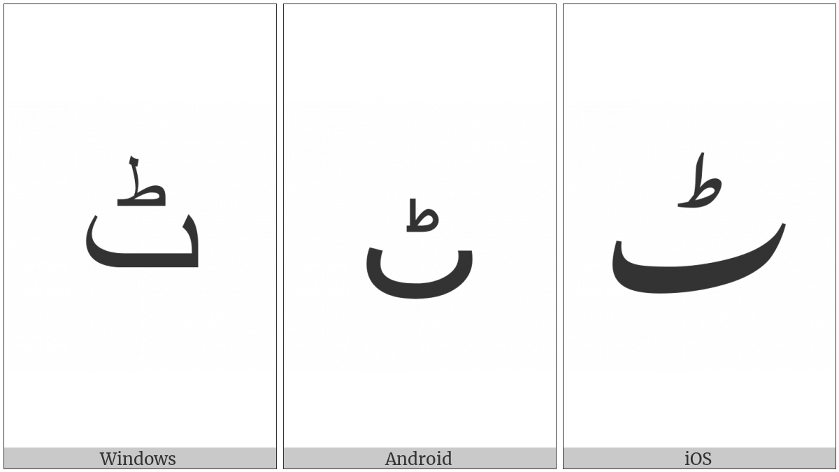 Arabic Letter Tteh on various operating systems