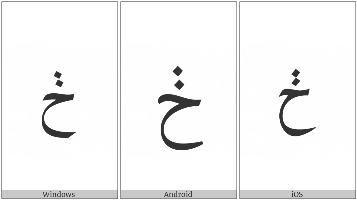 Arabic Letter Hah With Two Dots Vertical Above on various operating systems