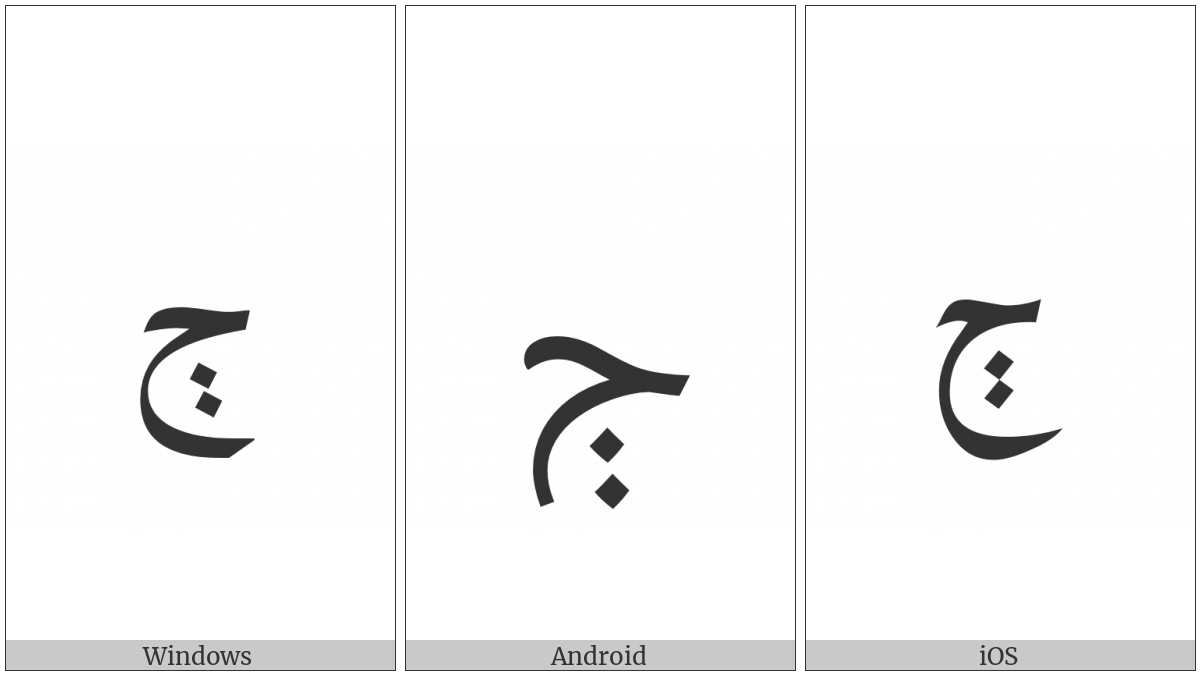 Arabic Letter Dyeh on various operating systems
