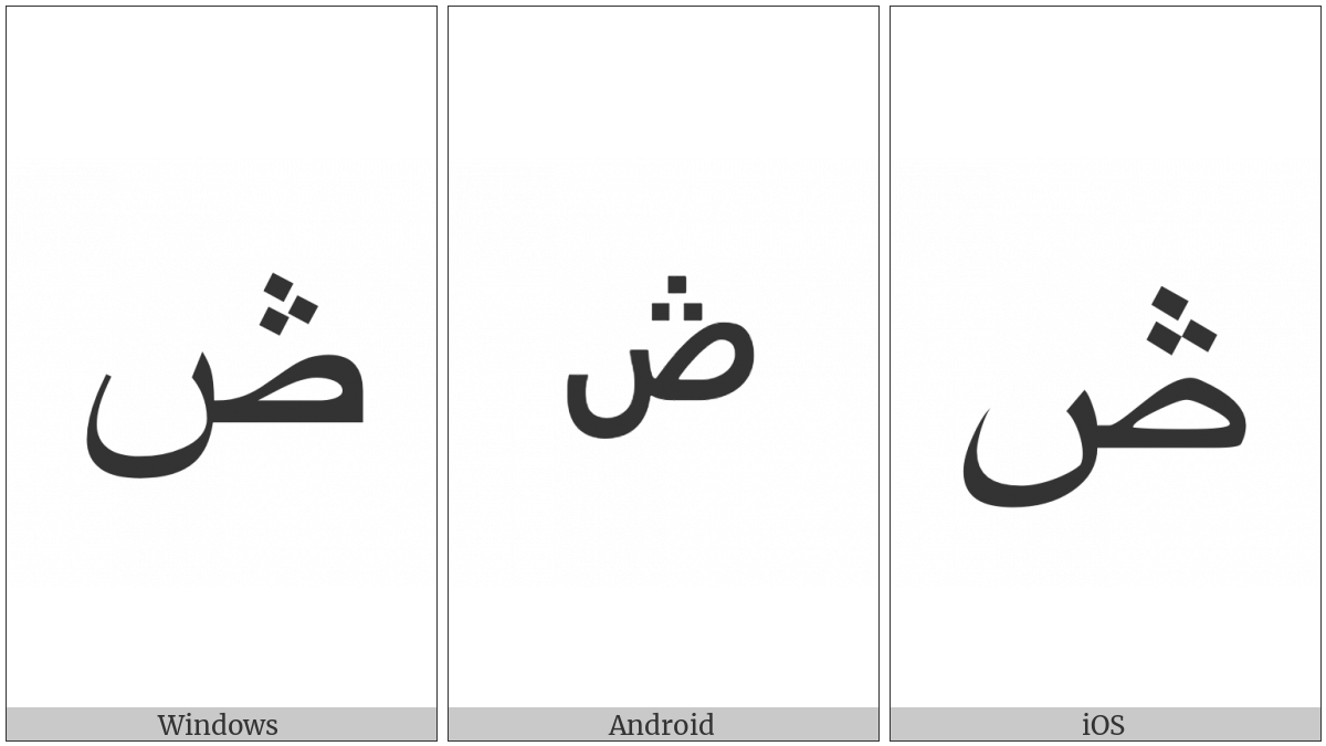 Arabic Letter Sad With Three Dots Above on various operating systems