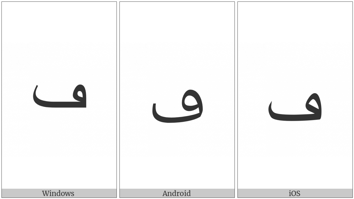 Arabic Letter Dotless Feh on various operating systems