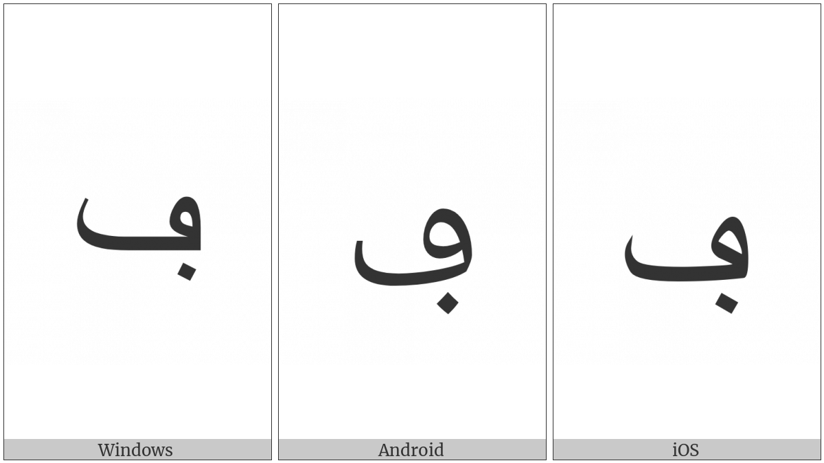 Arabic Letter Feh With Dot Moved Below on various operating systems