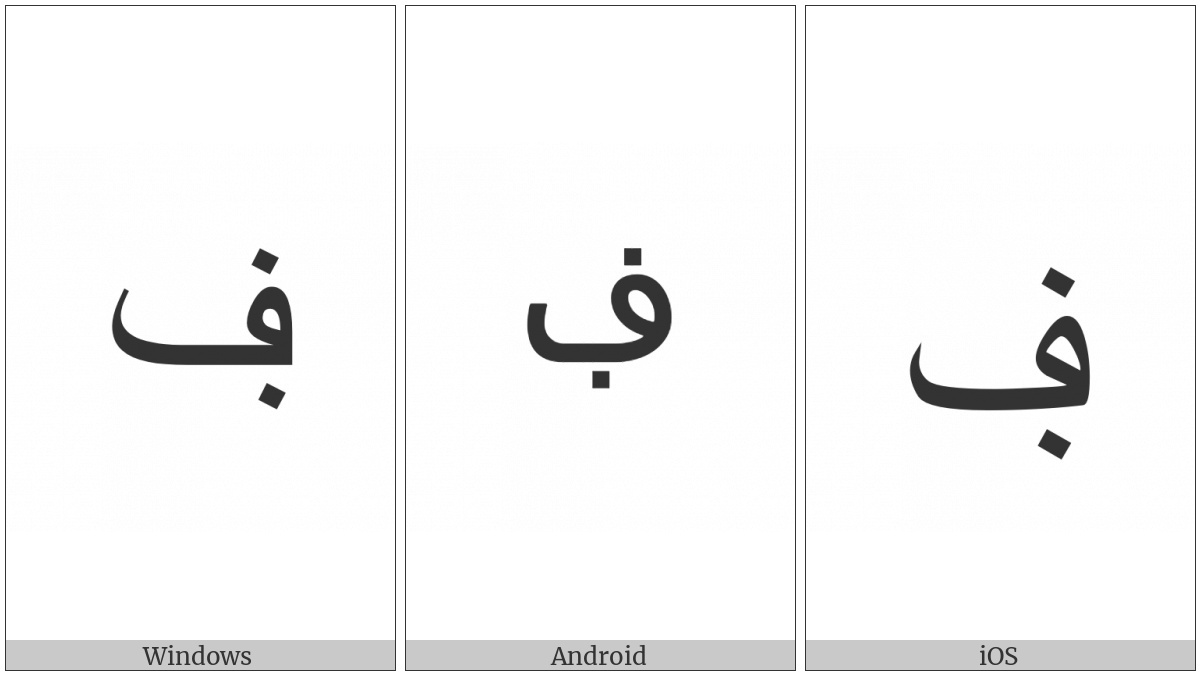 Arabic Letter Feh With Dot Below on various operating systems