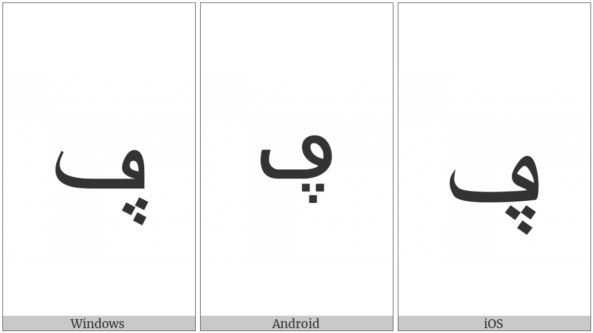 Arabic Letter Feh With Three Dots Below on various operating systems