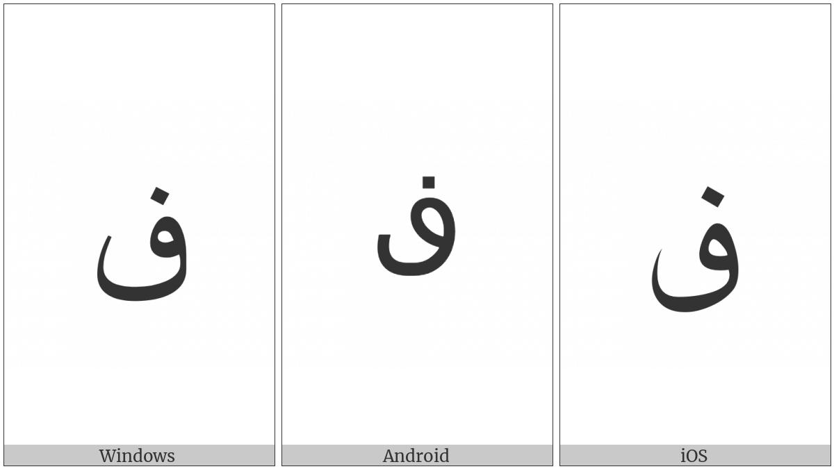 ARABIC LETTER QAF WITH DOT ABOVE utf-8 character