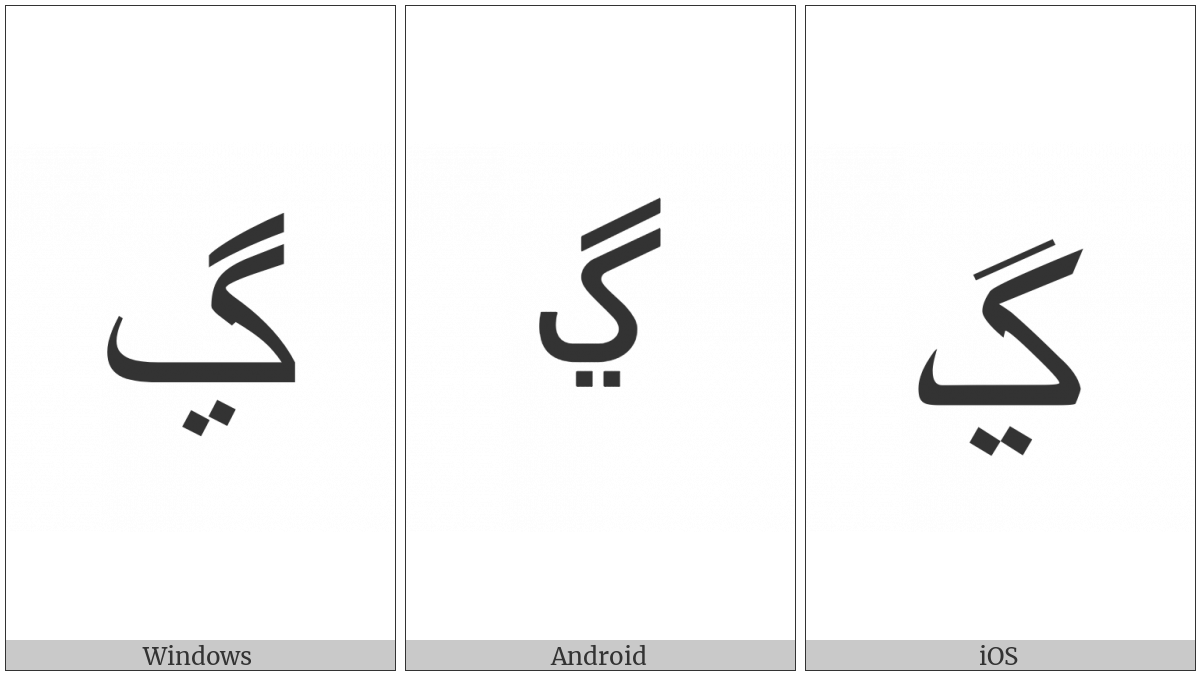 Arabic Letter Gaf With Two Dots Below on various operating systems