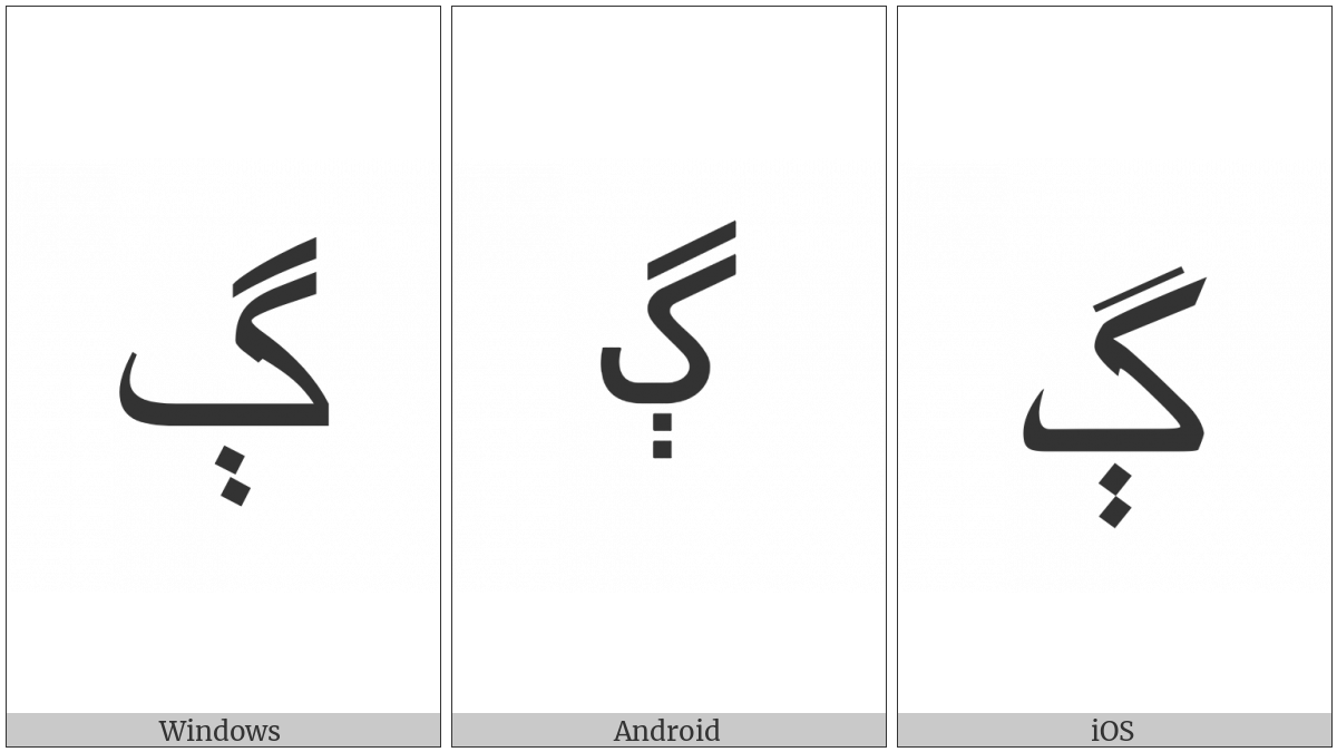Arabic Letter Gueh on various operating systems