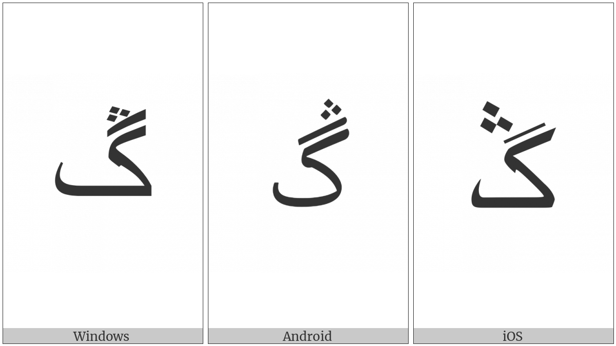 Arabic Letter Gaf With Three Dots Above on various operating systems