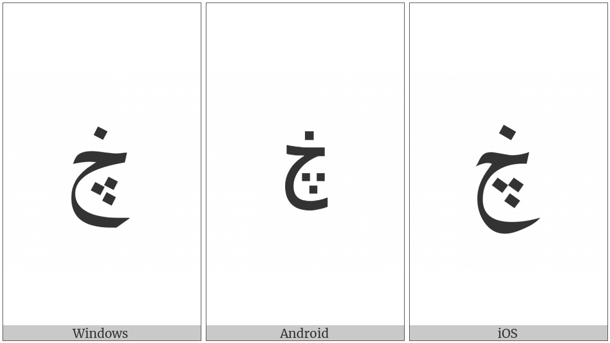 Arabic Letter Tcheh With Dot Above on various operating systems