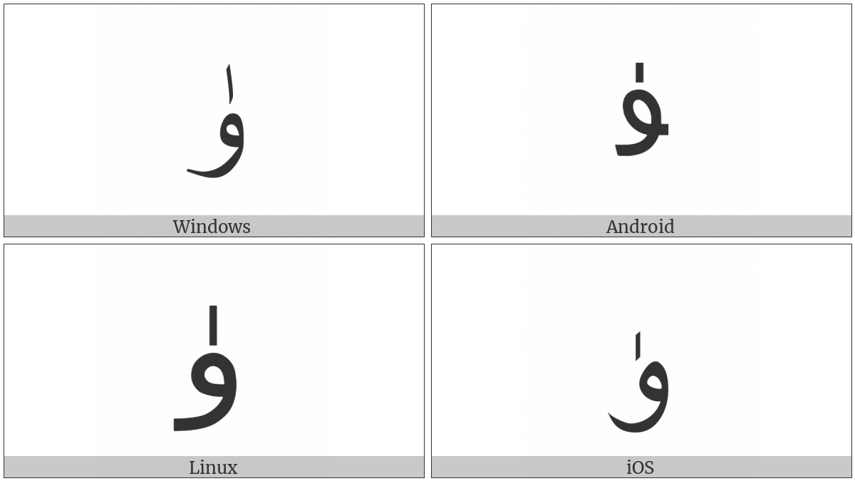 Arabic Letter Yu on various operating systems