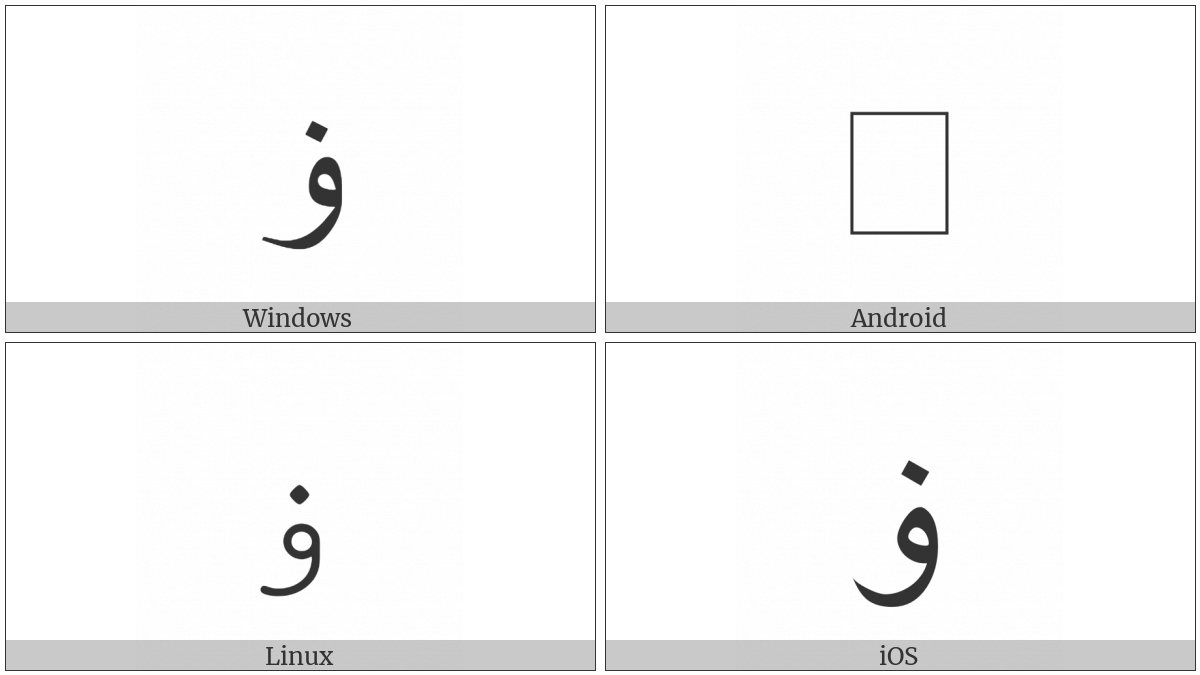 Arabic Letter Waw With Dot Above on various operating systems