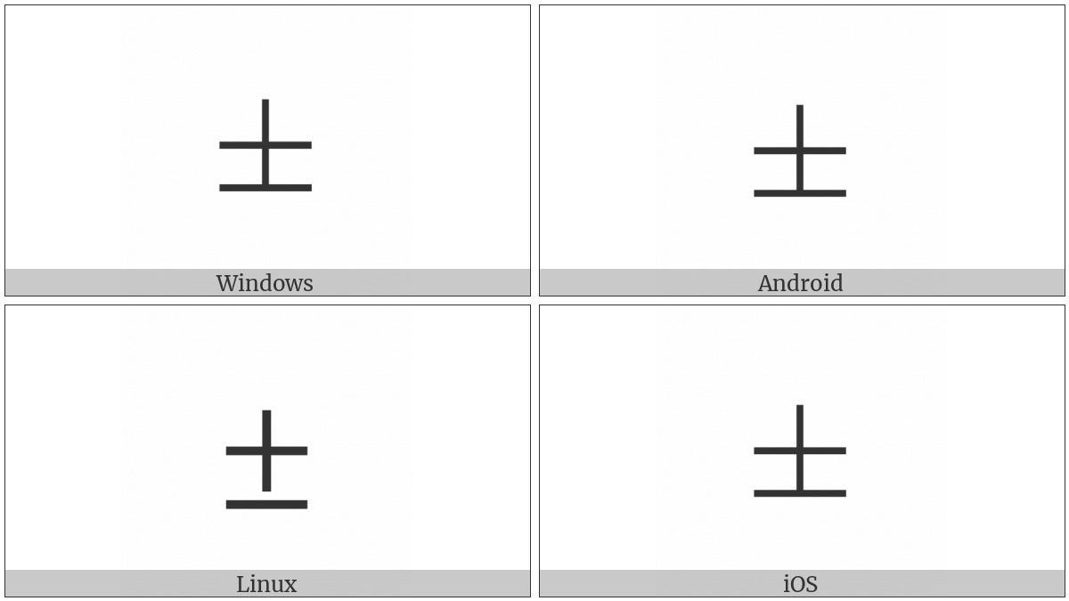 Plus-Minus Sign on various operating systems