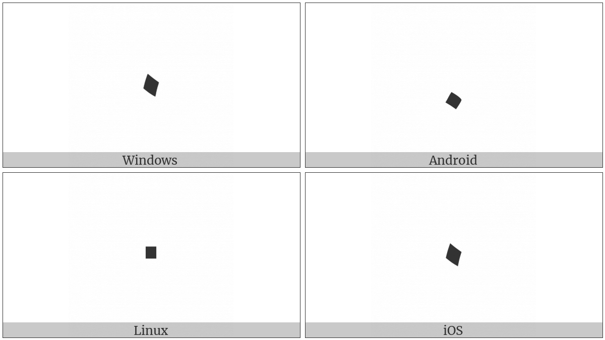 Extended Arabic-Indic Digit Zero on various operating systems