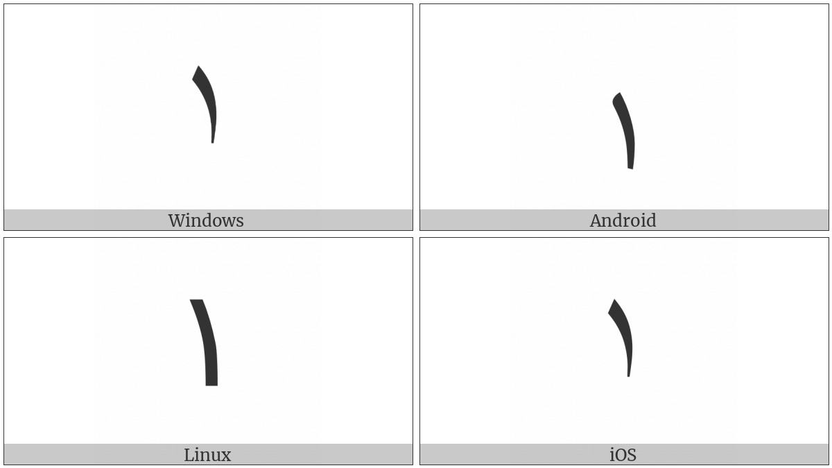 Extended Arabic-Indic Digit One on various operating systems