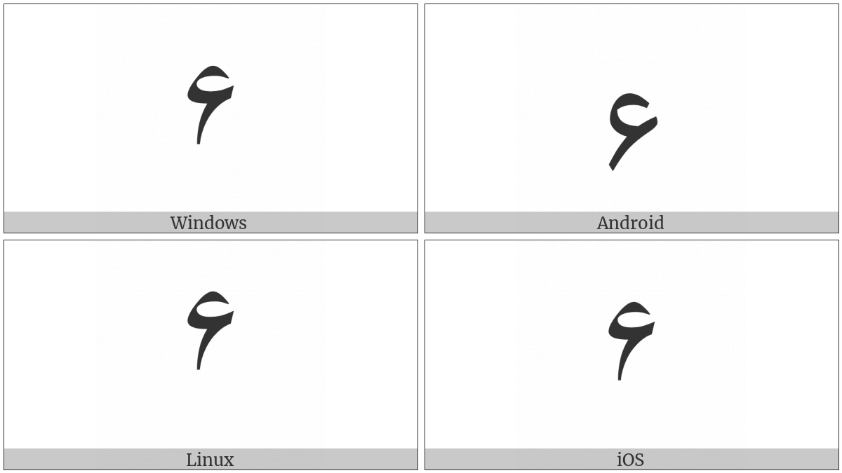 Extended Arabic-Indic Digit Six on various operating systems
