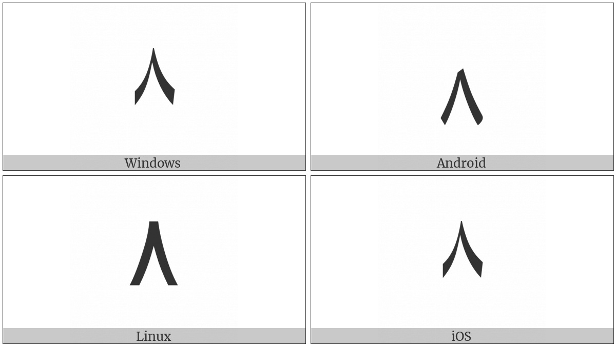 Extended Arabic-Indic Digit Eight on various operating systems