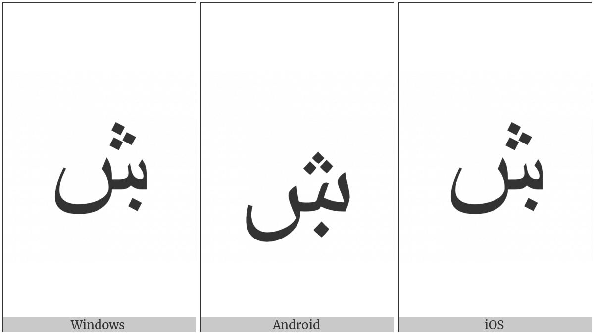 Arabic Letter Sheen With Dot Below on various operating systems