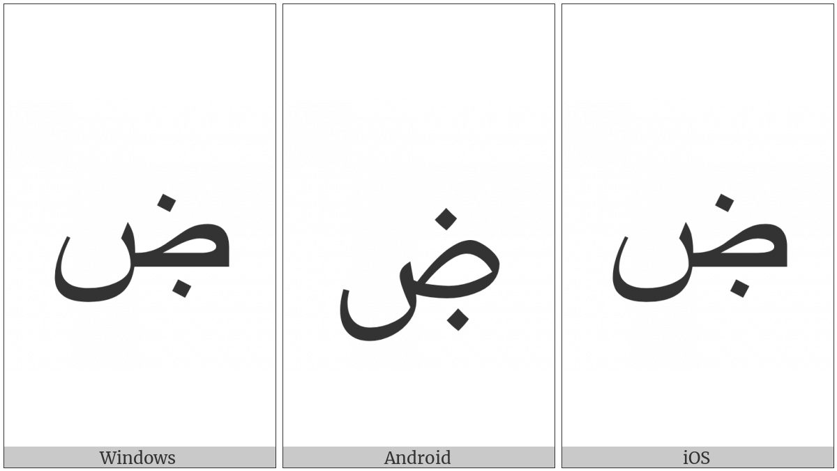 Arabic Letter Dad With Dot Below on various operating systems